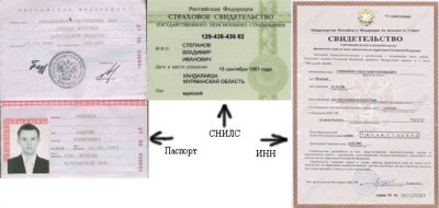 Где находится ИНН в паспорте?